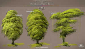 Best Photoshop Painting Brushes Oil texture brush pack acrylic cutstom Concept Art Brushes Jungle trees foliage Leaves